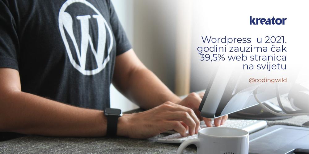 kreator wordpress u 2021. godini zauzima čak 39.% web stranica na svijetu